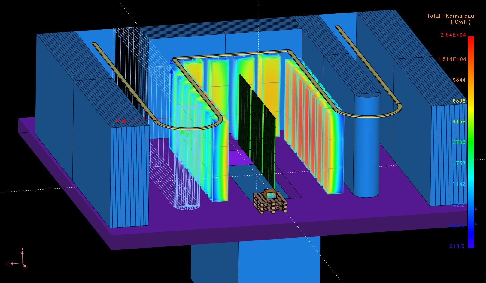 """Webinar """"Méthode de traitement par radiations: Co60, Xray, Ebeam. Comment RayXpert® peut vous aider à simuler vos processus"""""""